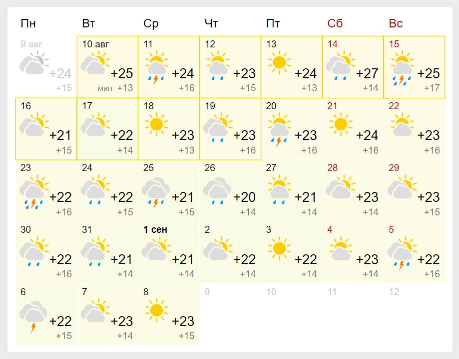 Погода до кінця серпня у Львові.