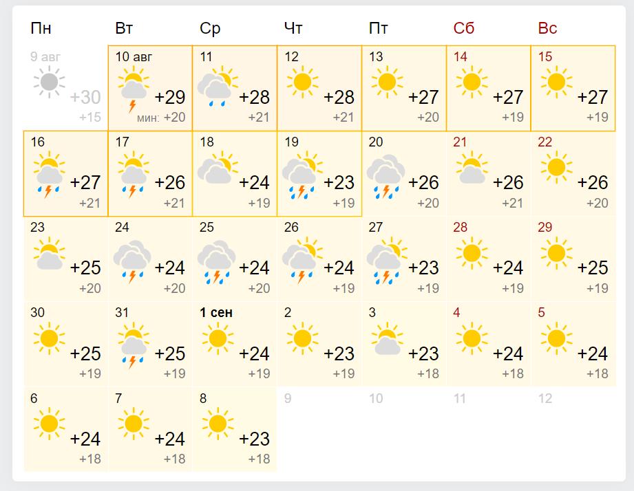 Погода до кінця серпня в Одесі.
