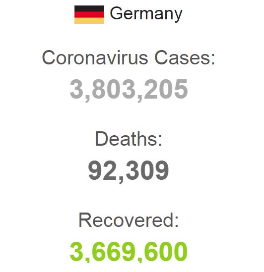 Статистика по COVID-19 в Германии на 10 августа