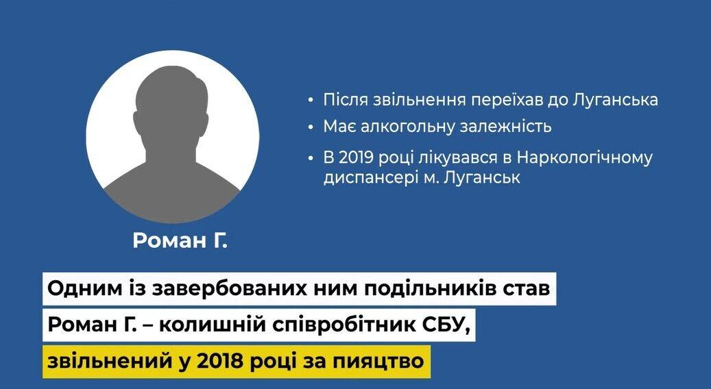 Одним із завербованих агентів став ексспівробітник СБУ Роман Г.