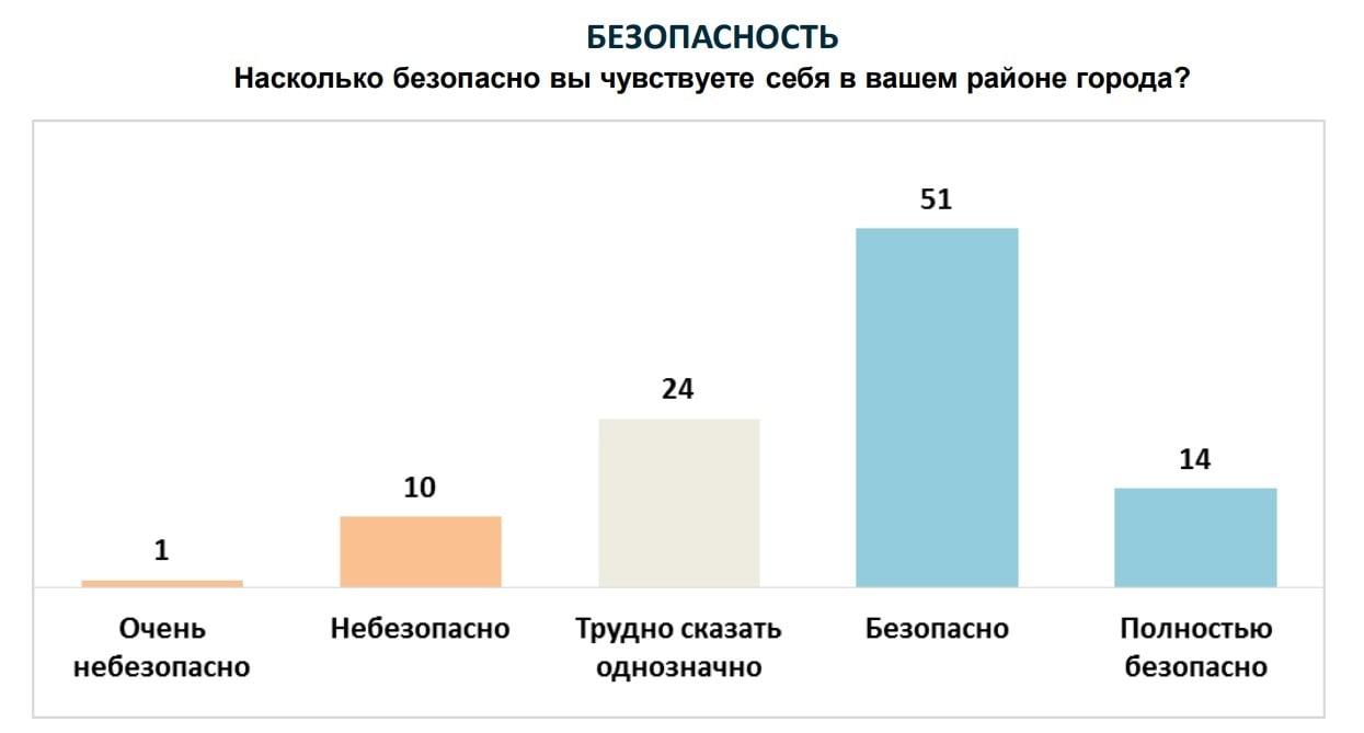 """Результаты исследования представили на пресс-конференции """"Имидж городов Украины"""""""