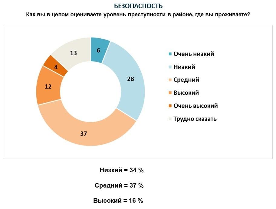 Харьков подтвердил свою репутацию