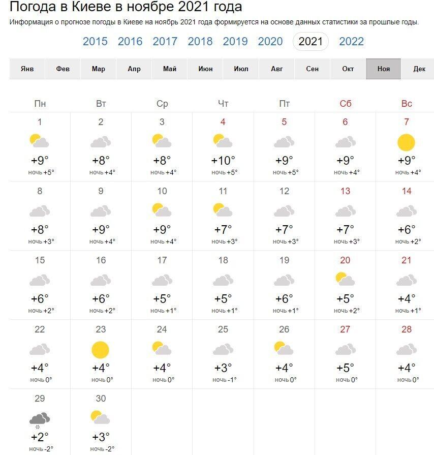 Погода в листопаді 2021 року