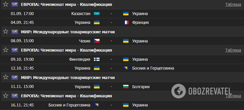 Календарь игр сборной Украины.