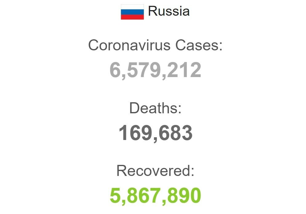Коронавирус в РФ.