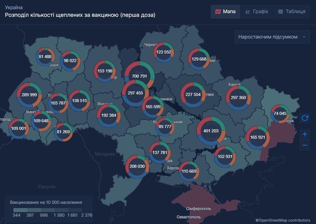 Дані щодо вакцинованих громадян (перша доза) в областях України