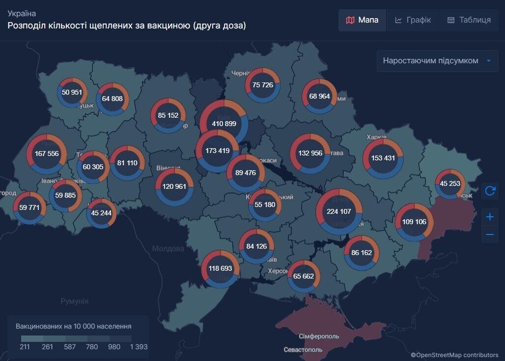 Дані щодо вакцинованих громадян (друга доза) в областях України