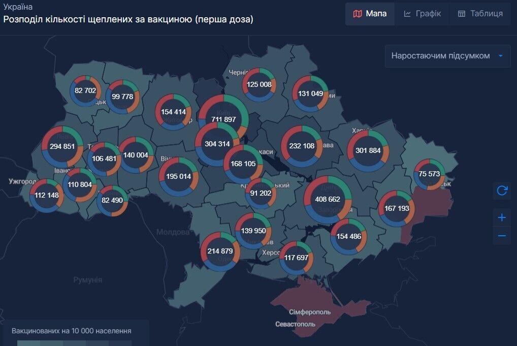 Кількість щеплень проти коронавірусу в Україні (перша доза)