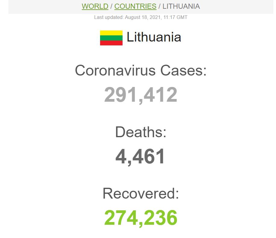 Коронавірус у Литві