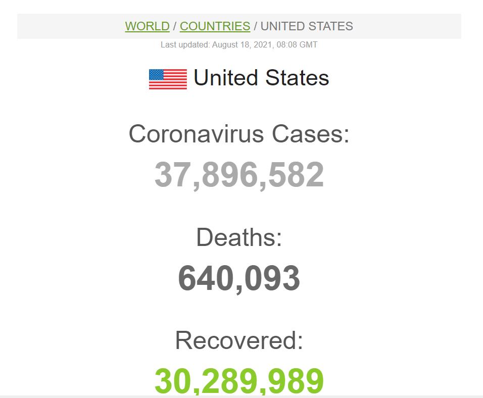 Статистика по коронавирусу в США