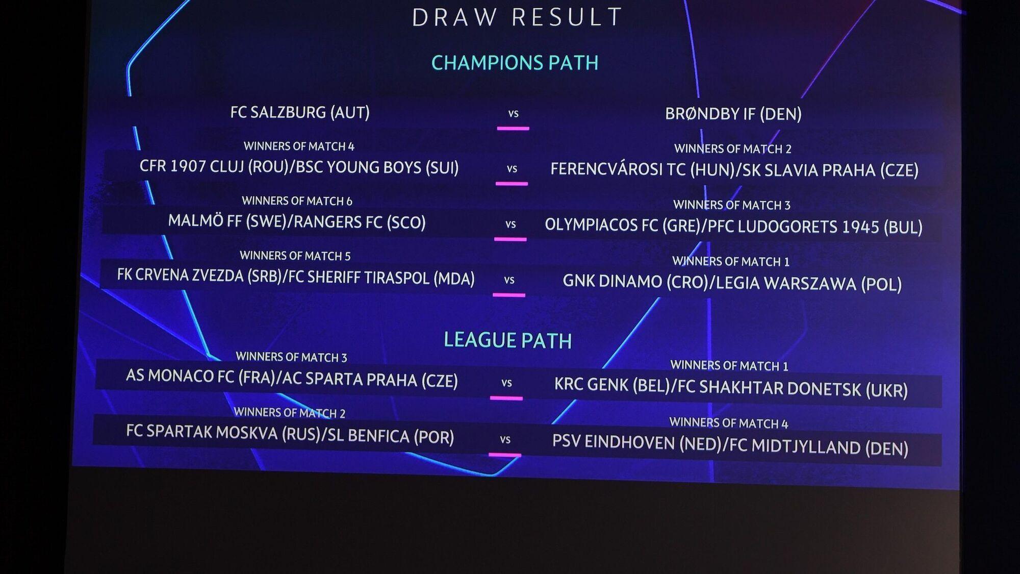 Результаты жеребьевки четвертого раунда отбора ЛЧ