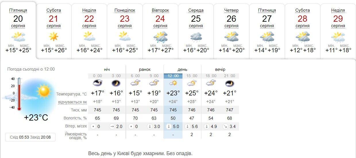 До конца месяца в столице похолодает.