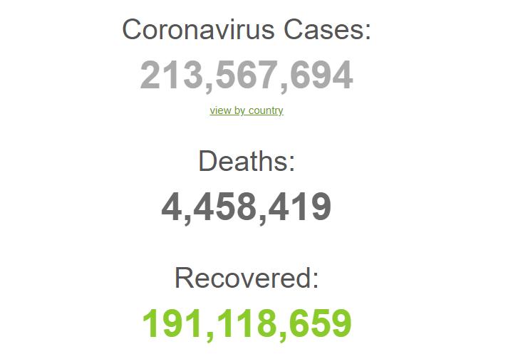 Статистика коронавируса в мире.