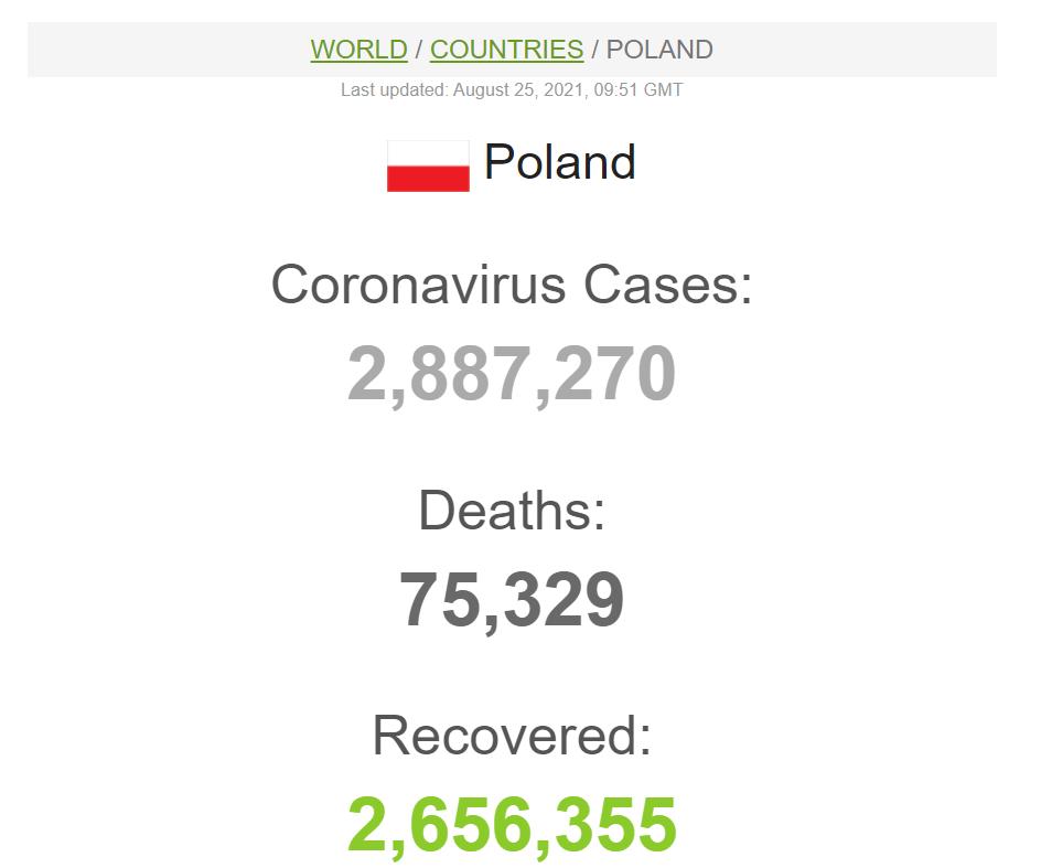 Коронавірус в Польщі