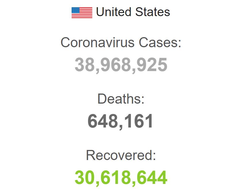 Захворюваність у США.