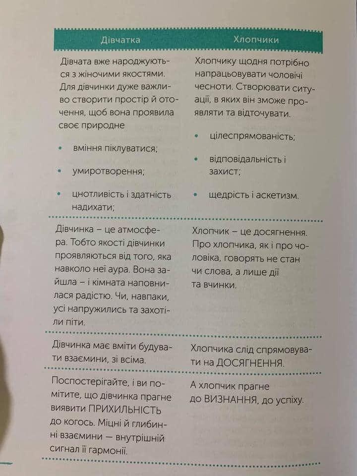Страница из учебника .