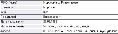 Информация об уроженце Украины