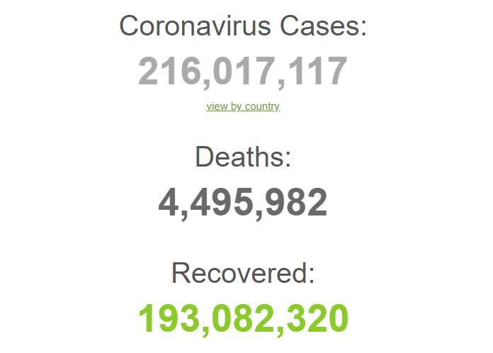 Захворюваність на коронавірус у світі.