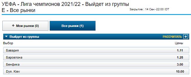 Динамо в ЛЧ: прогноз букмекеров