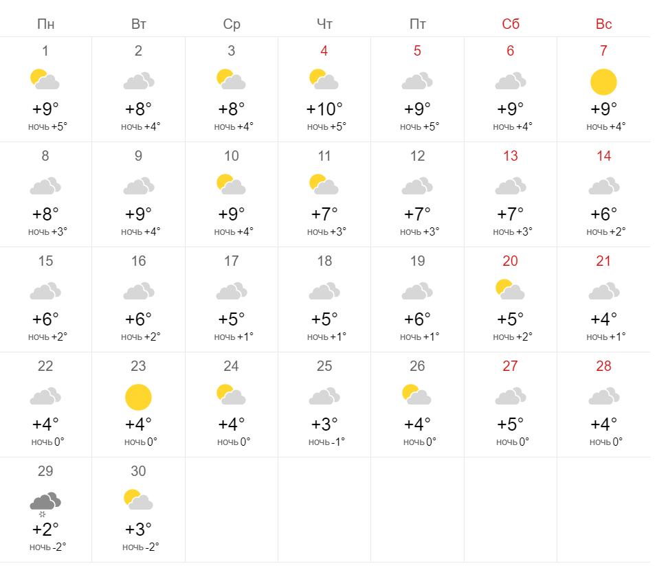 Погода в Украине в ноябре.