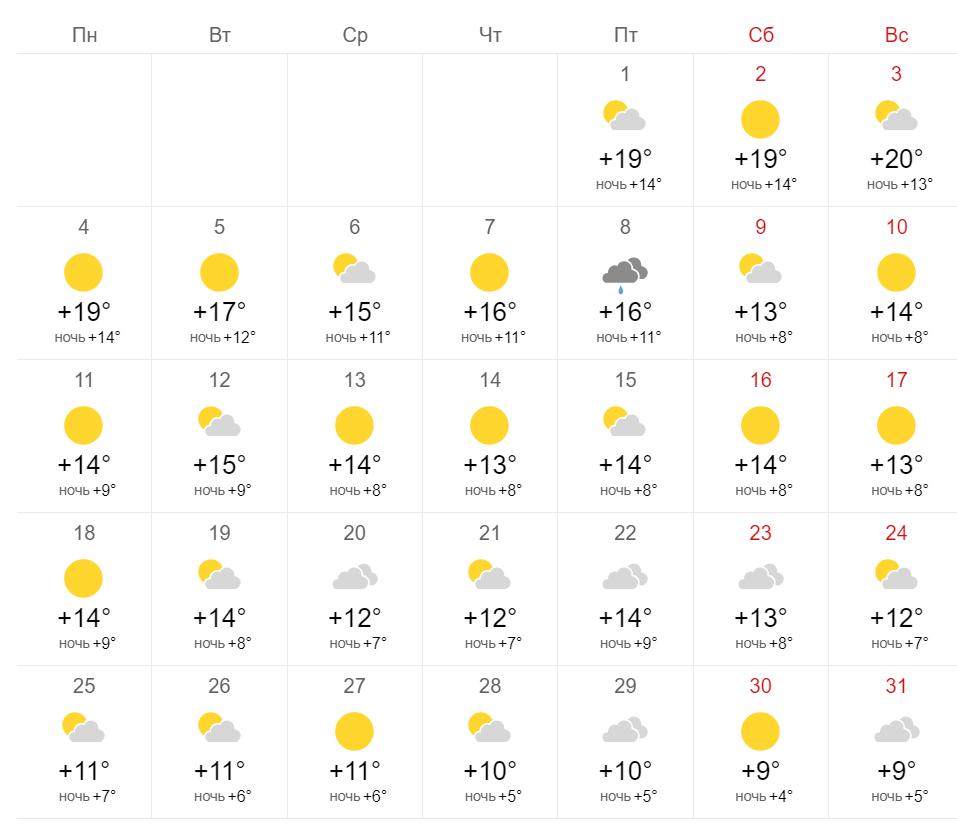 Погода в Украине в октябре.