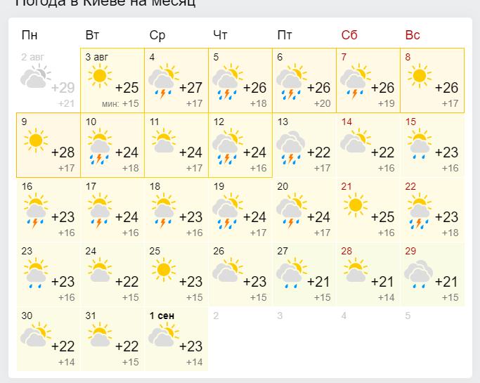 Серпень обіцяє бути дощовим.