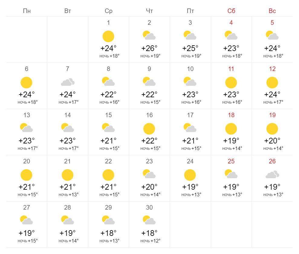 Погода в Украине в сентябре.