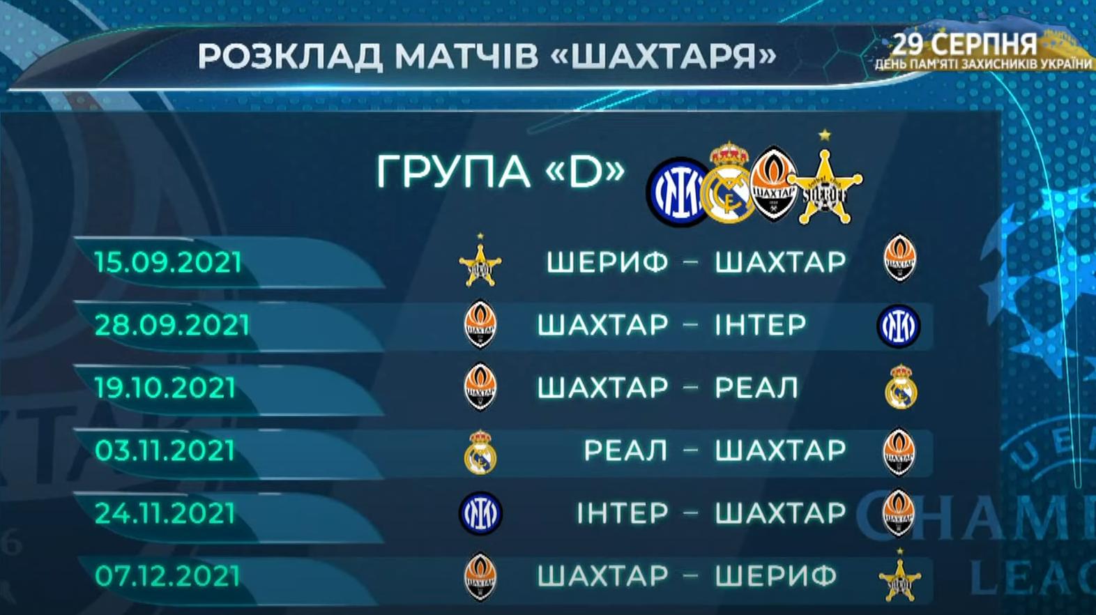 """Календарь матчей """"Шахтера"""" в Лиге чемпионов"""