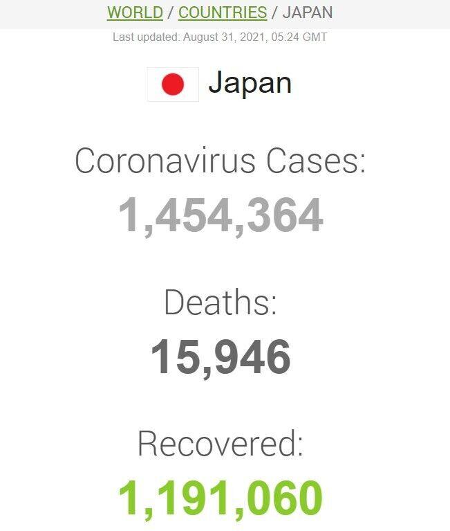 COVID-19 у Японії