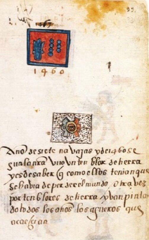 Кодекс ацтеков
