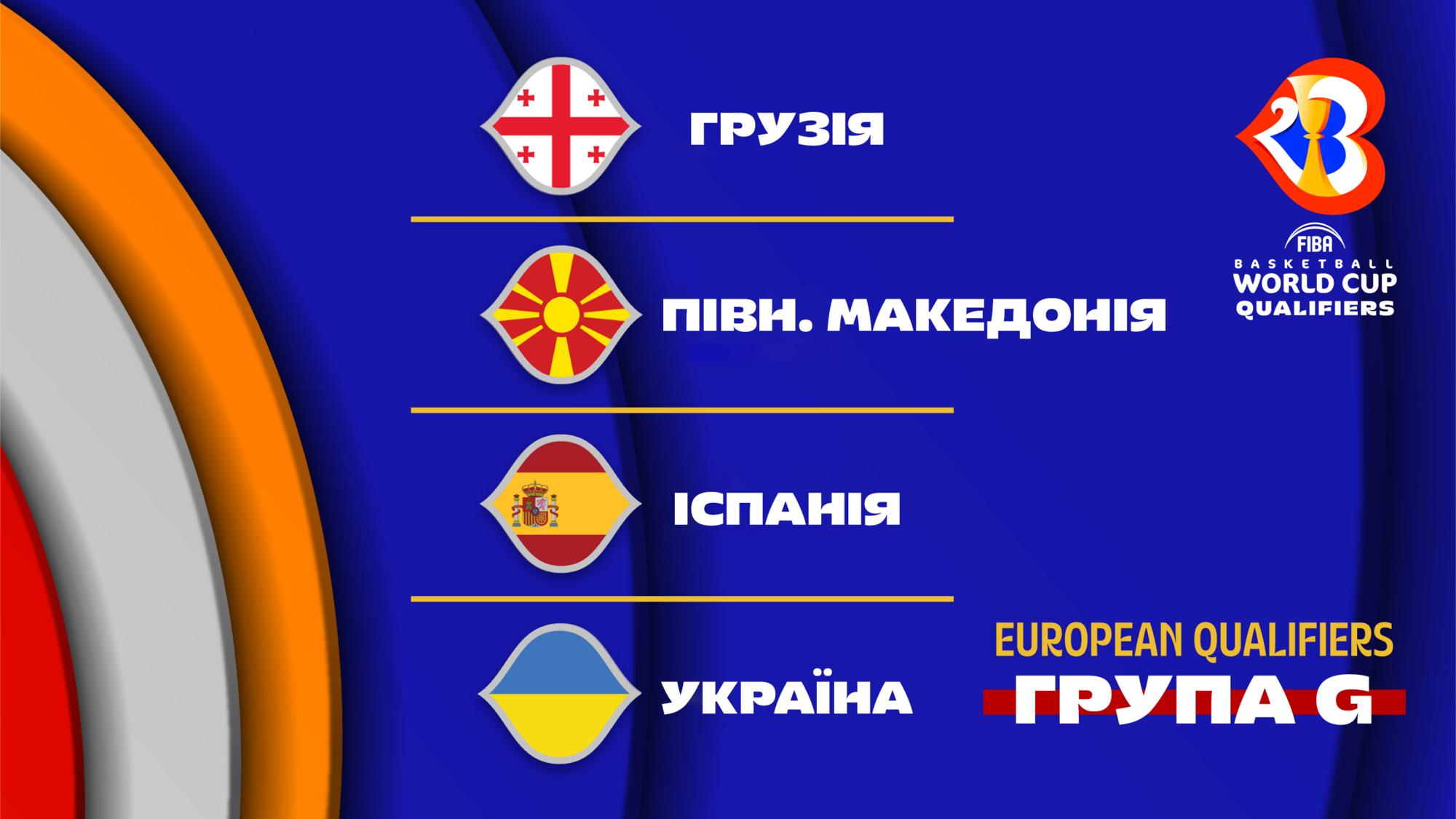 Группа Украины