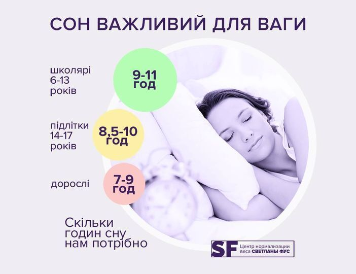 Скільки треба спати в різному віці