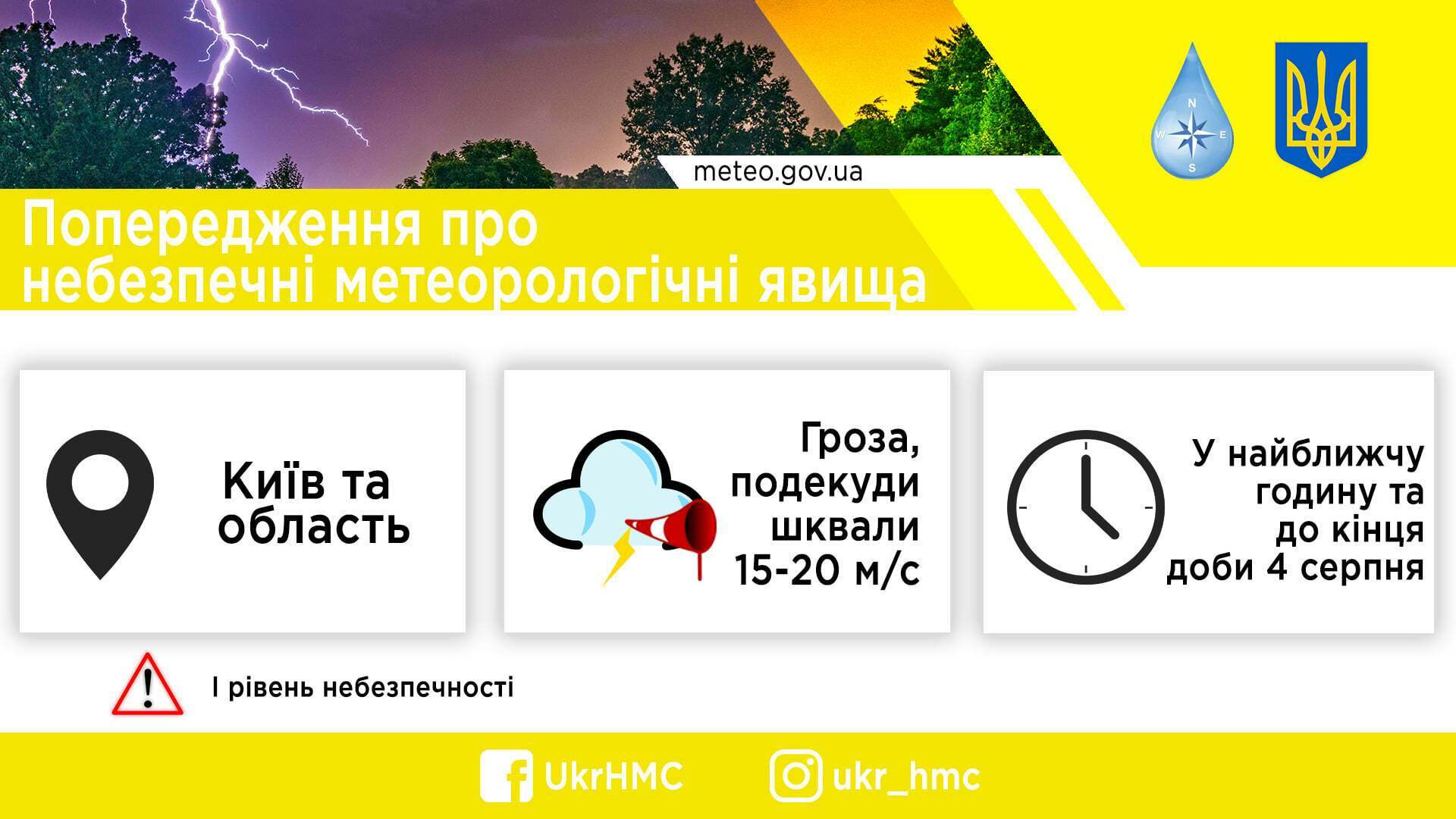 Facebook / Український гідрометеорологічний центр