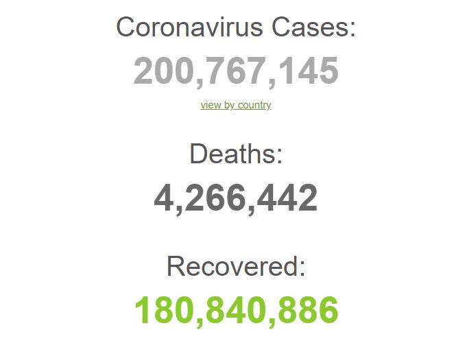 С начала пандемии зарегистрировали более 200 млн случаев заражения.