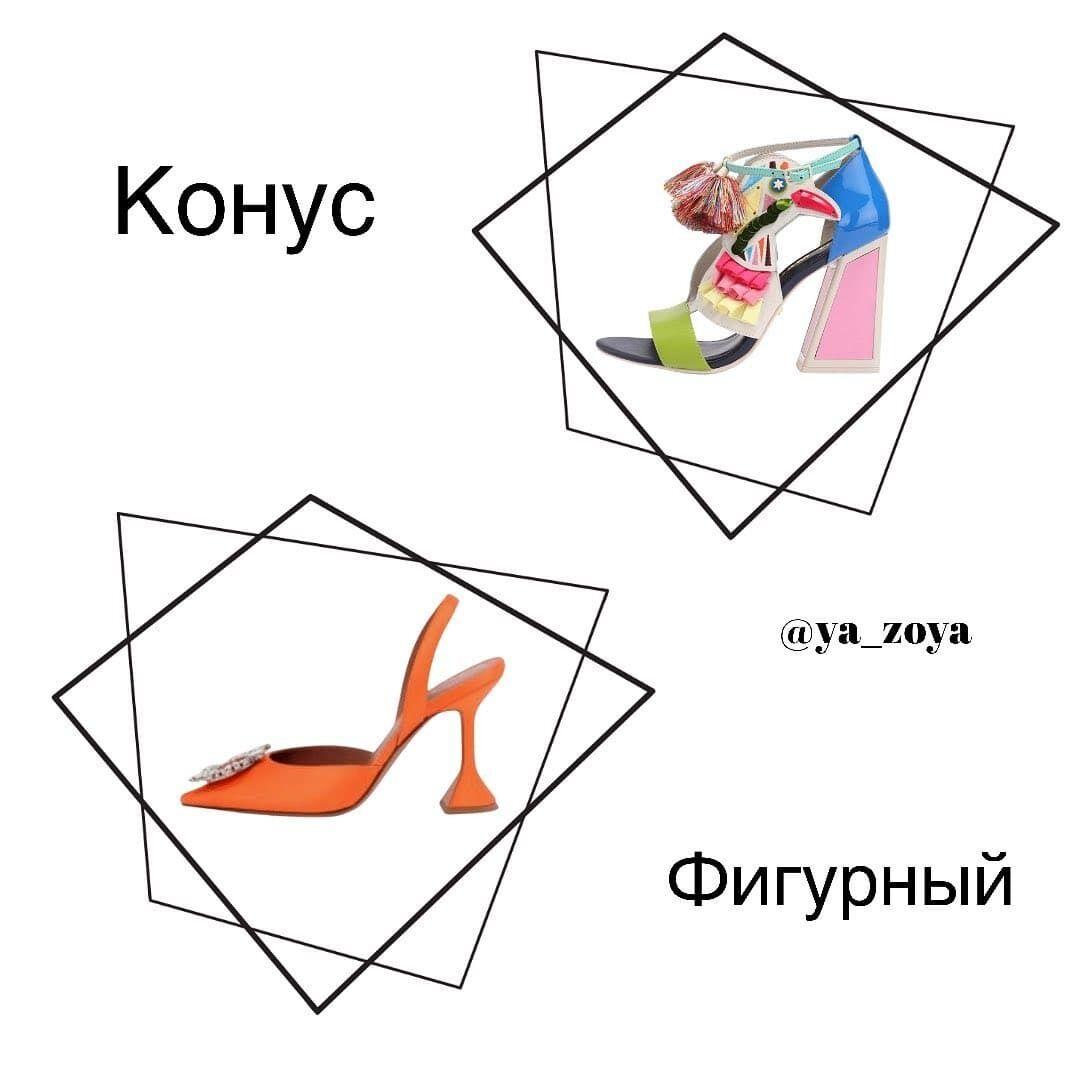 """""""Конус"""" и """"фигурный"""""""