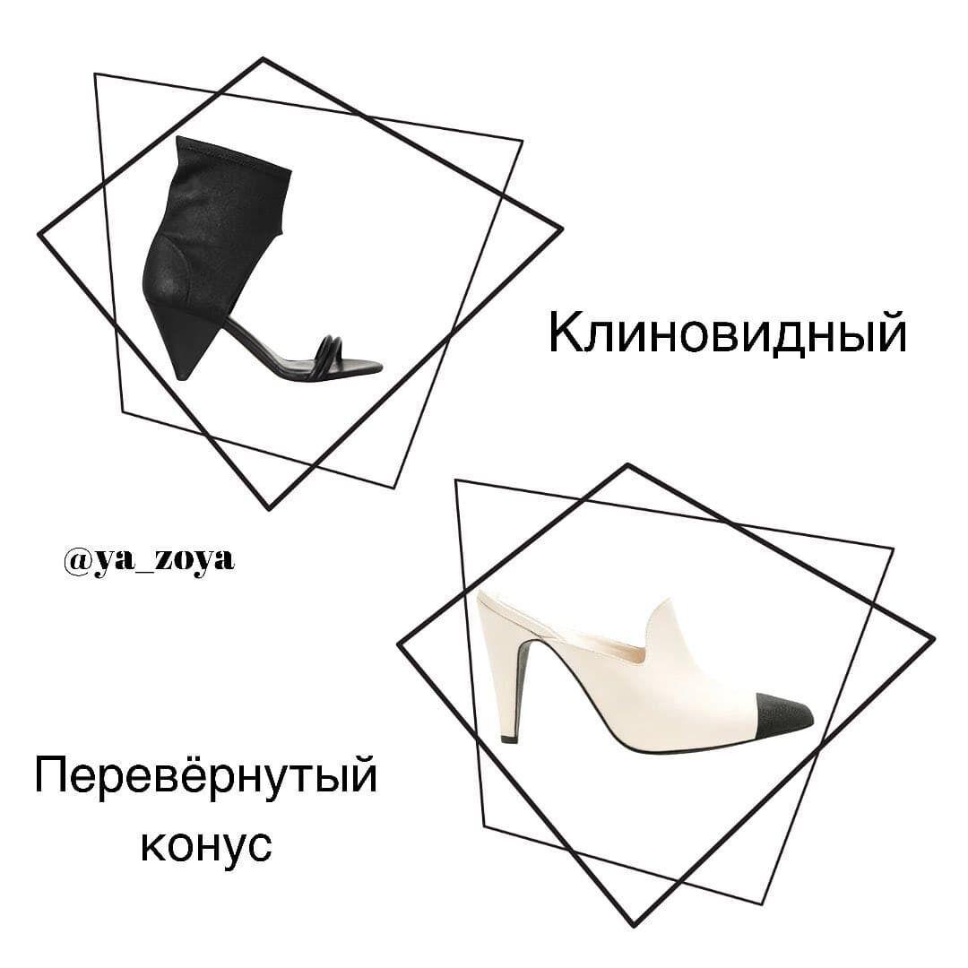 """""""Клиновидный"""" и """"перевернутый конус"""""""