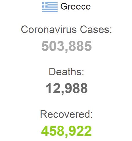 Статистика по COVID-19 в Греции на 5 августа