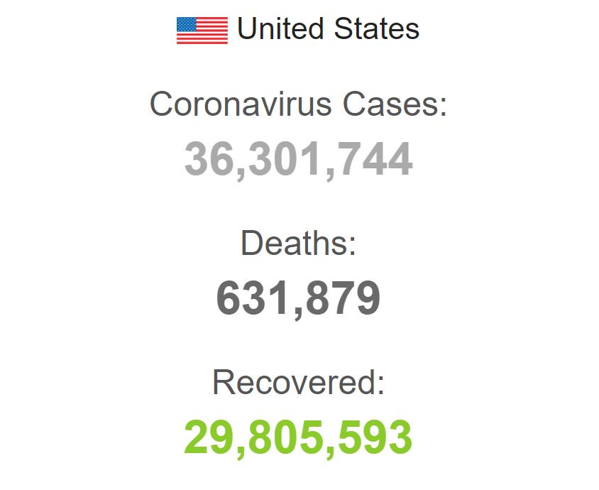У США захворіли понад 36 млн осіб.
