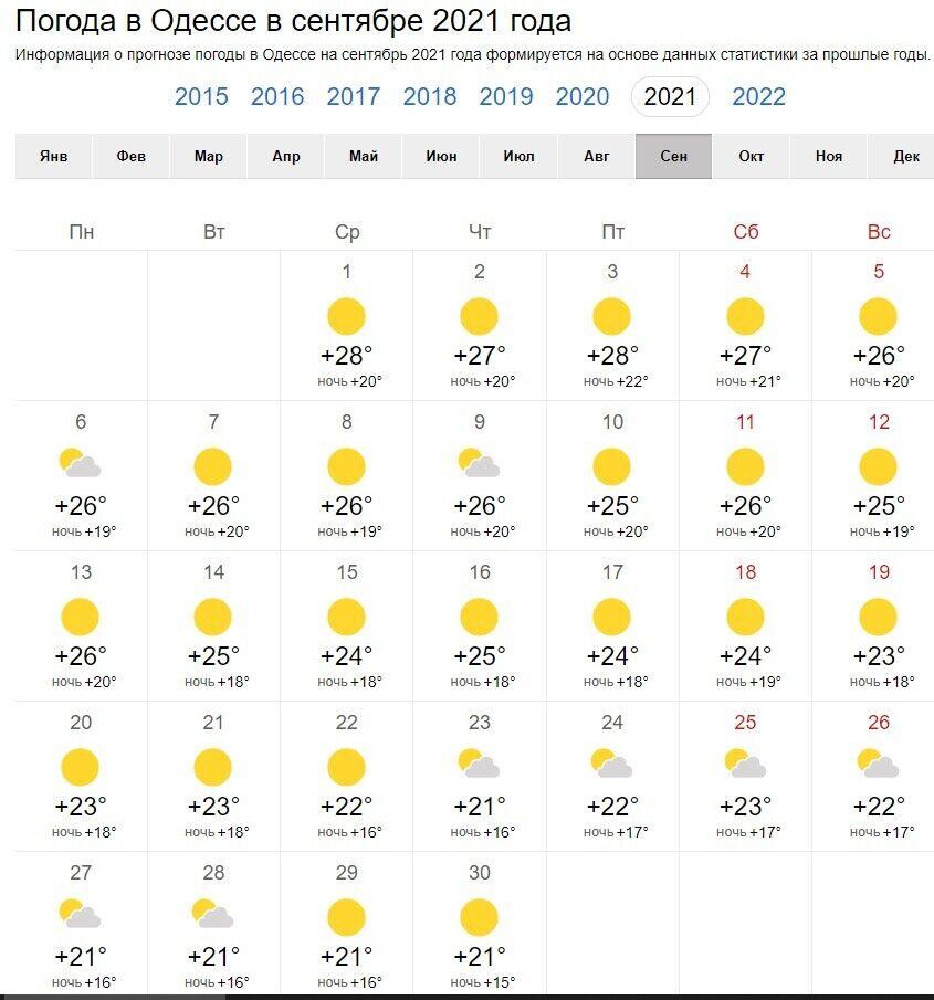 Погода на вересень в Одесі