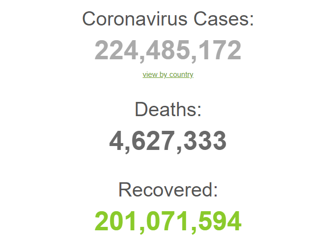 Поширення коронавірусу у світі.