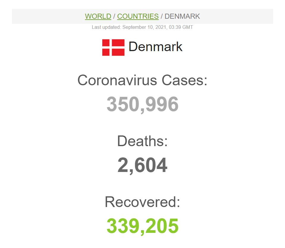 Коронавирус в Дании