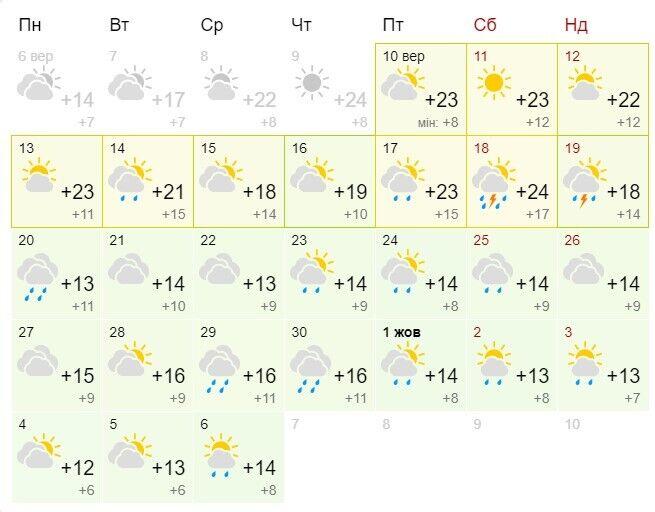 В конце месяца в столице похолодает.