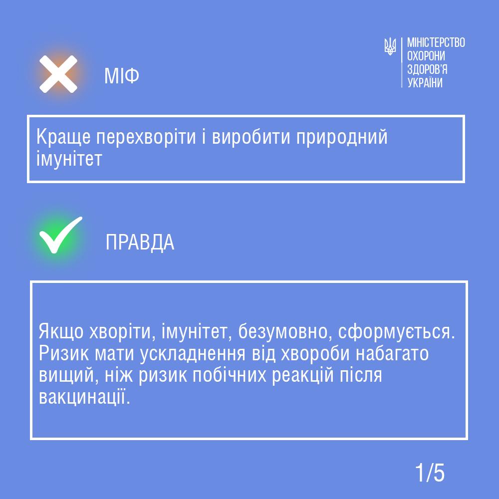 Facebook Міністерства охорони здоров'я України