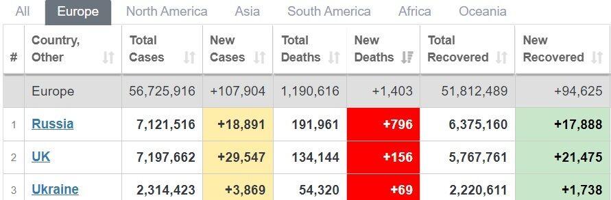Смерти от коронавируса в Европе.