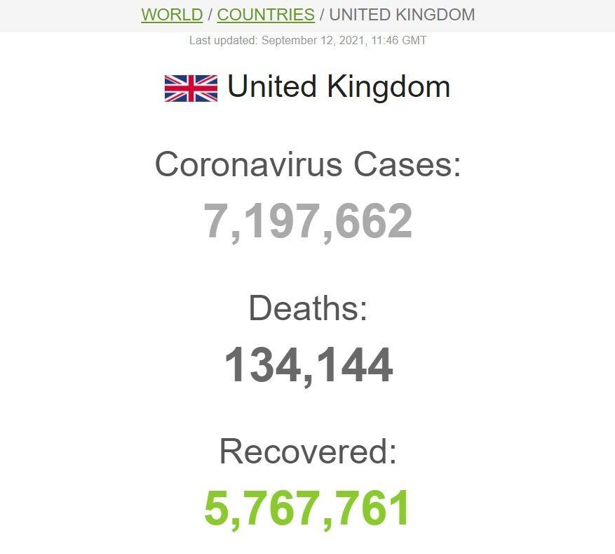 Коронавірус у Великобританії.