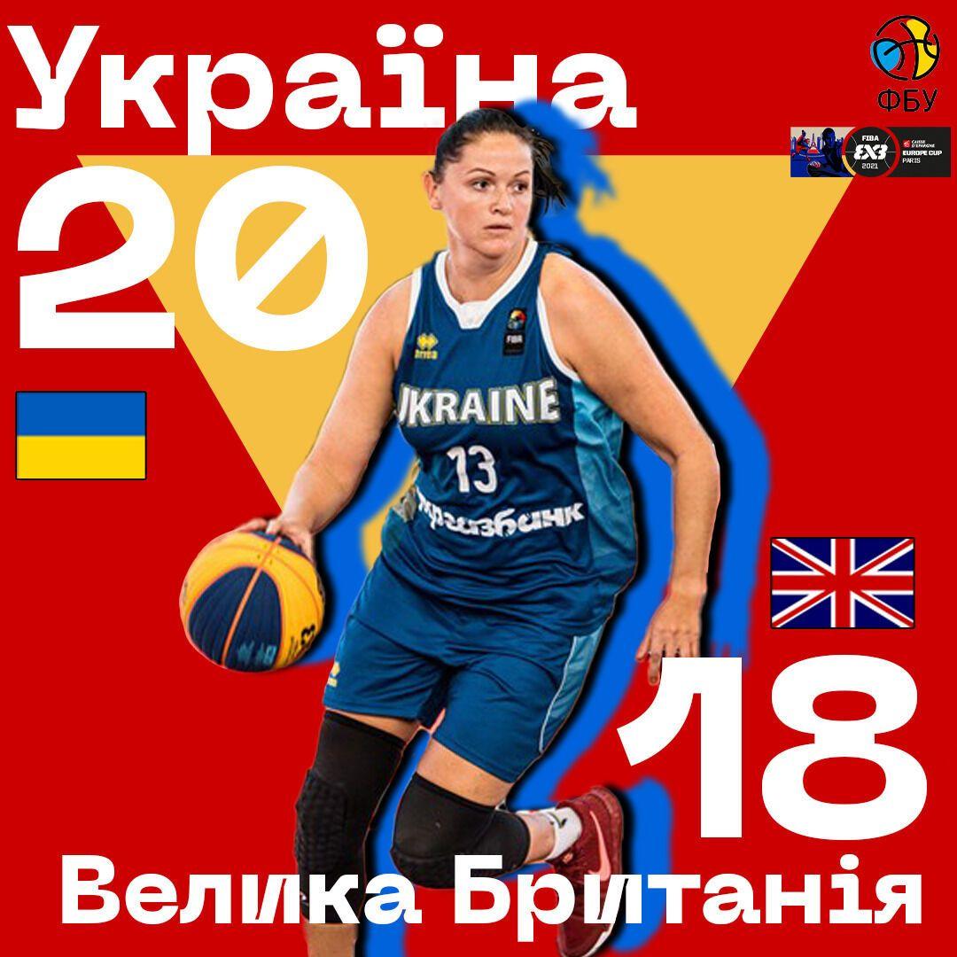 Историческое событие! Две сборные Украины сыграют в 1/4 финала Евробаскета 3х3