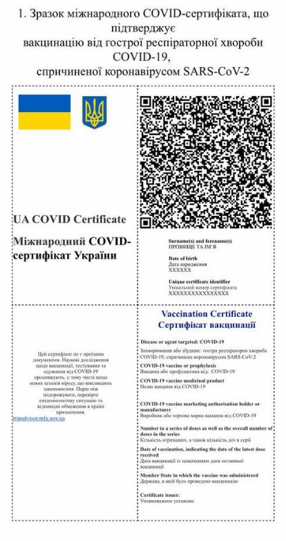 Зразок міжнародного сертифіката про одужання від коронавірусу.