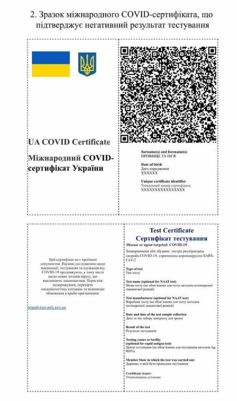 Зразок міжнародного сертифіката про негативний результат тесту.