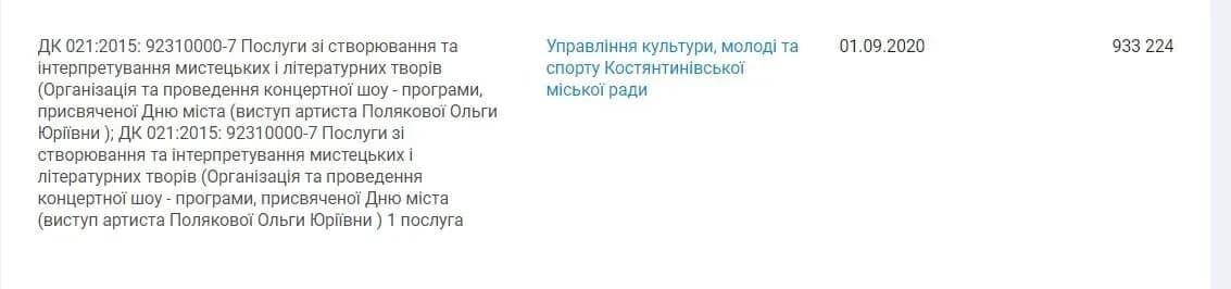 Сколько стоит концерт Оли Поляковой