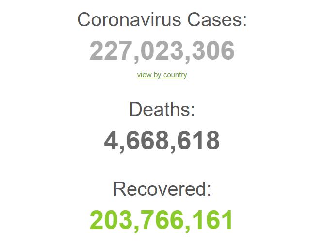 Распространение коронавируса.